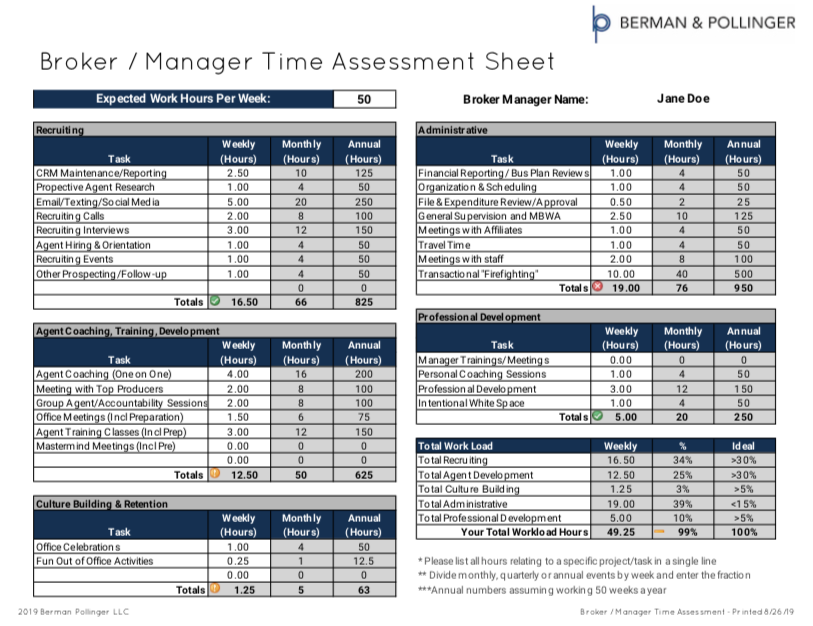 Time Assessment Sheet