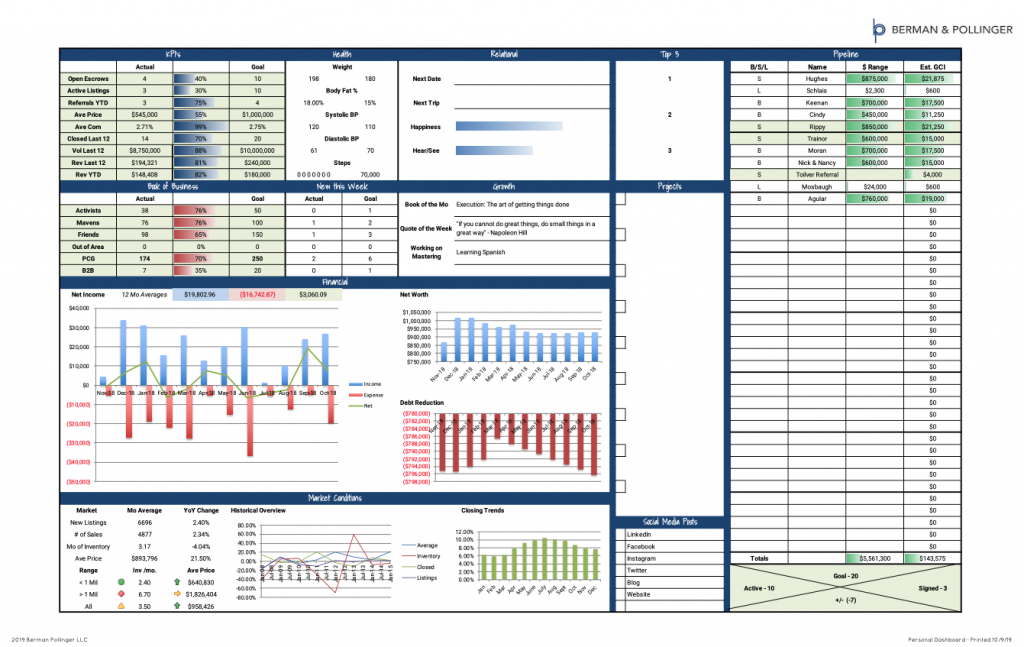 Personal Excel Dashboard