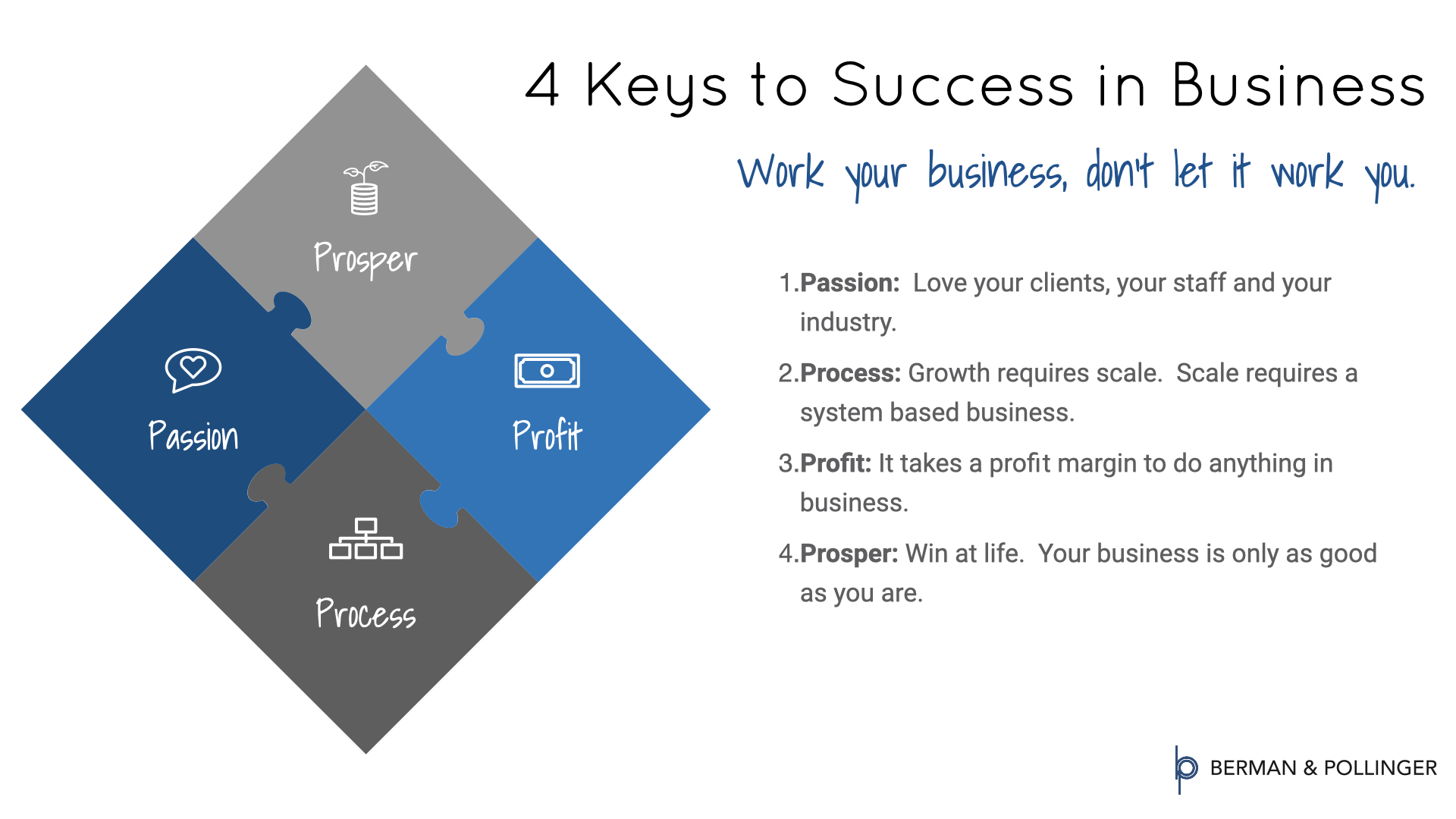 4 Keys to Success in Business